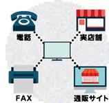 2. 電話注文やFAX注文もWebでの注文と一元管理が可能